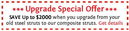 Save up to $2000 when you upgrade to Rescue 42 TeleCrib<sup>®</sup> Composite Struts